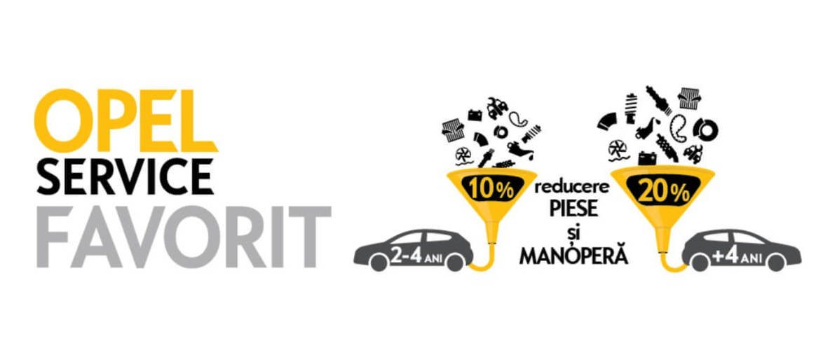 Service autorizat Opel
